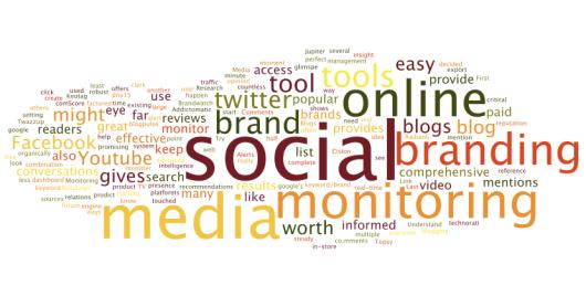 online-branding-social-media