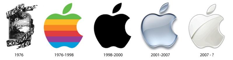 evolucao-logo-apple